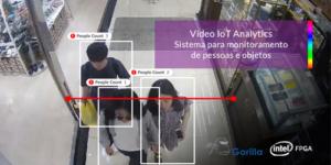 Vídeo IoT Analytics- Sistema para monitoramento de pessoas e objetos