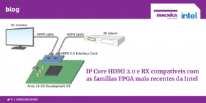 IP Core HDMI 2.0 que realmente funciona com as FPGAs Intel