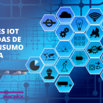 Aplicações IoT para soluções embarcadas