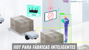 Read more about the article IIoT para fábricas inteligentes
