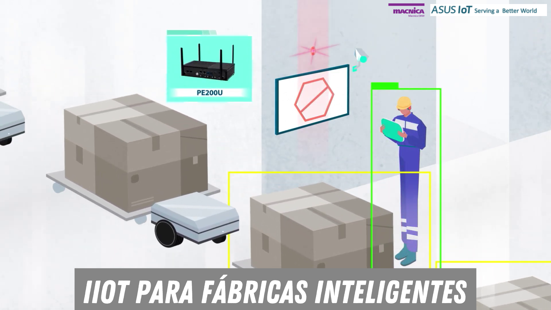 You are currently viewing IIoT para fábricas inteligentes
